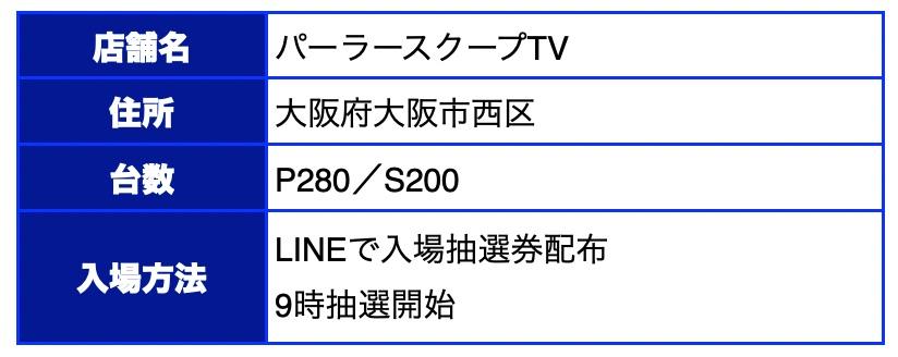 保護中: 【スロ声!】パーラースクープTV(大阪府)