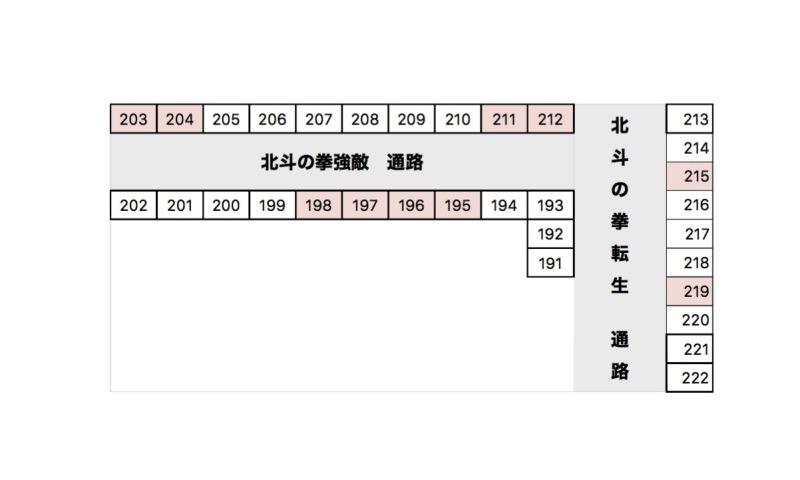 【カチ盛りローテーション7】ミクちゃんガイア垂水東店12月14日〜1日目〜