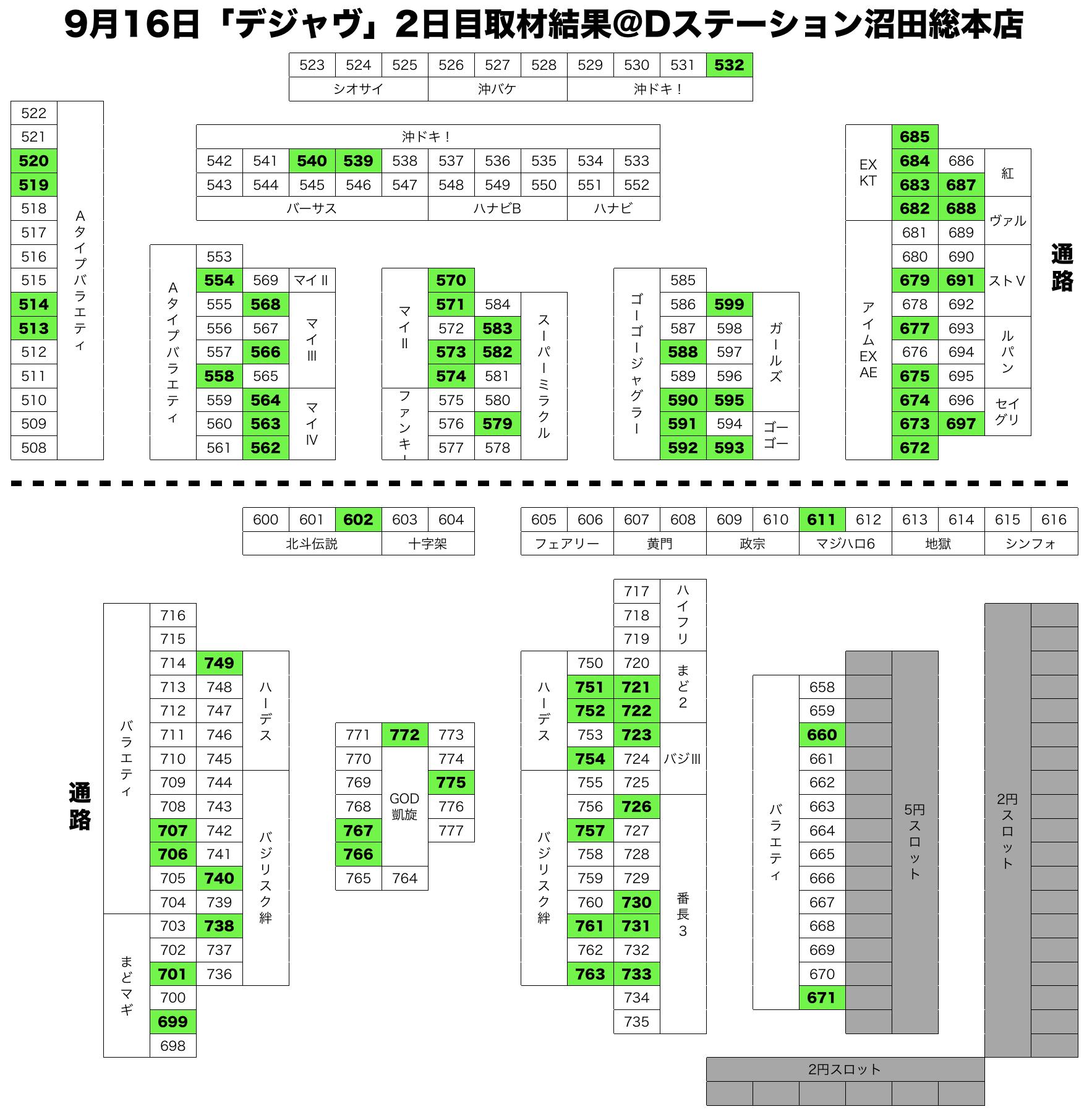 沼田 d ステーション